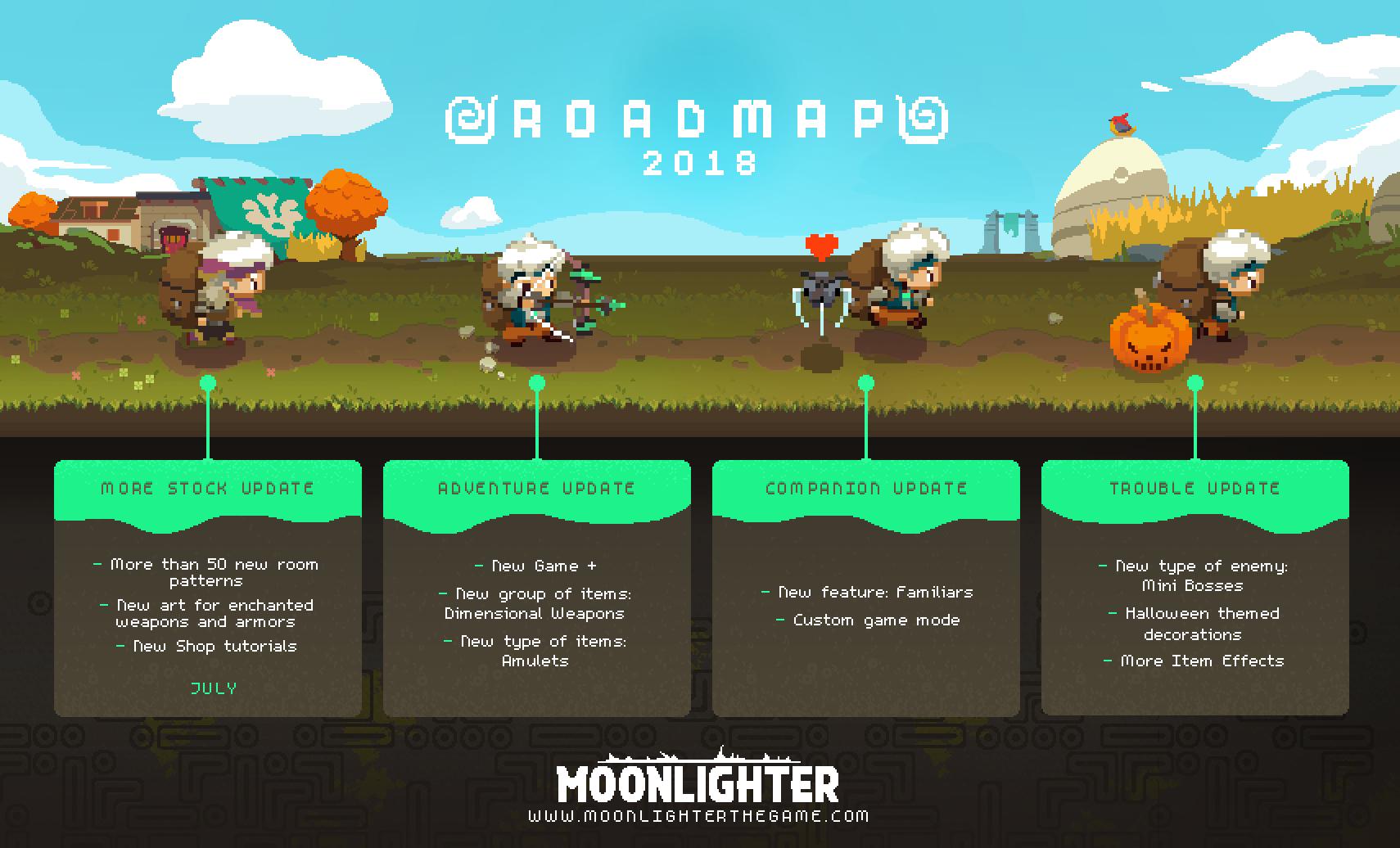 У Digital Sun большие планы на рогалик Moonlighter
